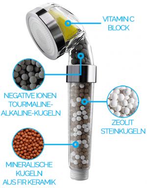 Vitamin C Ionen Duschkopf-Filter